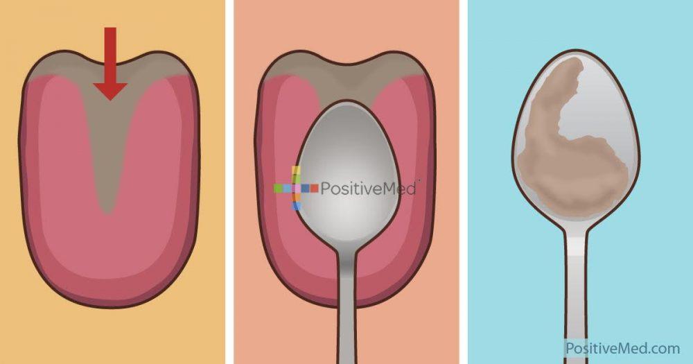 So prüfen Sie während einer 1 Minute die Gesundheit Ihrer inneren Organe!