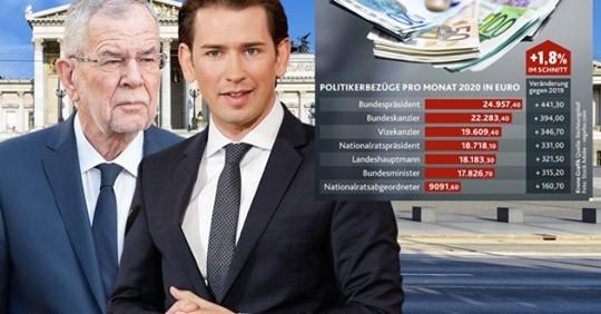 Politikergehälter: 441 € mehr für den Präsidenten